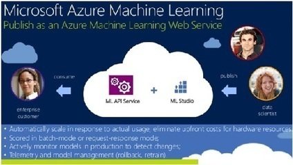 Why Azure ML is the Next Big Thing for Machine Learning? | Nova Tech Consulting S.r.l. | Scoop.it