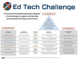 Ed Tech Coaching: The Ed Tech Challenge: What is this Digital Shift, and How Do We Make it Happen? | Constant Learning | Scoop.it