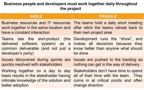 Agile vs Fragile: Success Requires Participation | Agile for Web Project Managers | Scoop.it