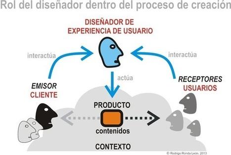 Diseño de Experiencia de Usuario: etapas, actividades, técnicas y herramientas | pasion por el aprendizaje online | Scoop.it