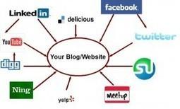 Les bonnes pratiques des réseaux sociaux et votre site d'entreprise | Blog WebMarketing SEO | Digital Webmarket Design | Scoop.it