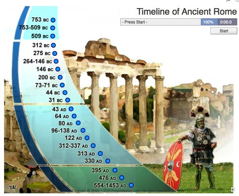 Timeline of Ancient Rome | Ancient Rome Year 7 | Scoop.it