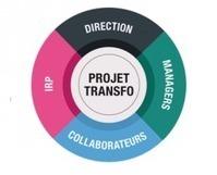 Réussir vos transformations par un dialogue social de qualité | Julhiet | Dialogue Social | Scoop.it