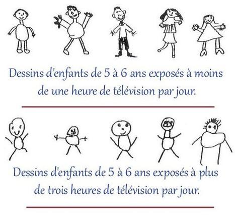 Etude de l'INSERM sur l'impact de la télévision sur les enfants | Visual Thinking | Scoop.it