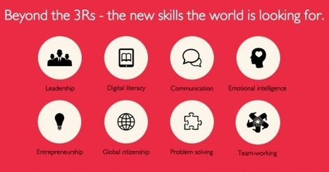 The 8 Skills Students Must Have For The Future | Edudemic | Digital Literacy and Digital Citizenship | Scoop.it