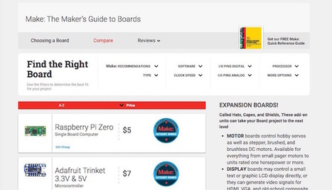 Choose The Right Electronics Board With The Maker's Guide | Raspberry Pi | Scoop.it