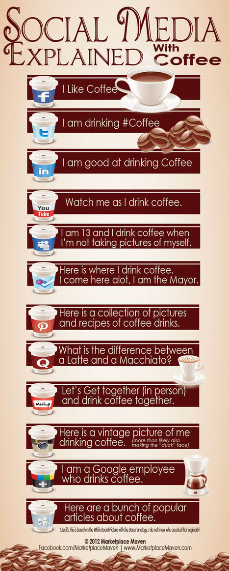 [Infographic] Social Media Explained (With Coffee) | Social media and libraries | Scoop.it
