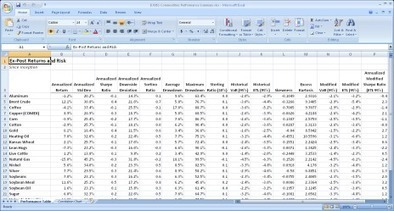 Writing from R to Excel with xlsx | Quantitative Finance | Scoop.it