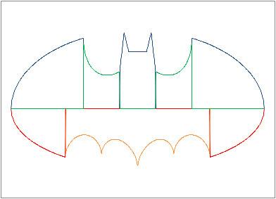 Excel Liberation.: Batman plot in Excel | desktop liberation | Scoop.it
