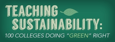 "Teaching Sustainability: 100 Colleges Doing ""Green"" Right 