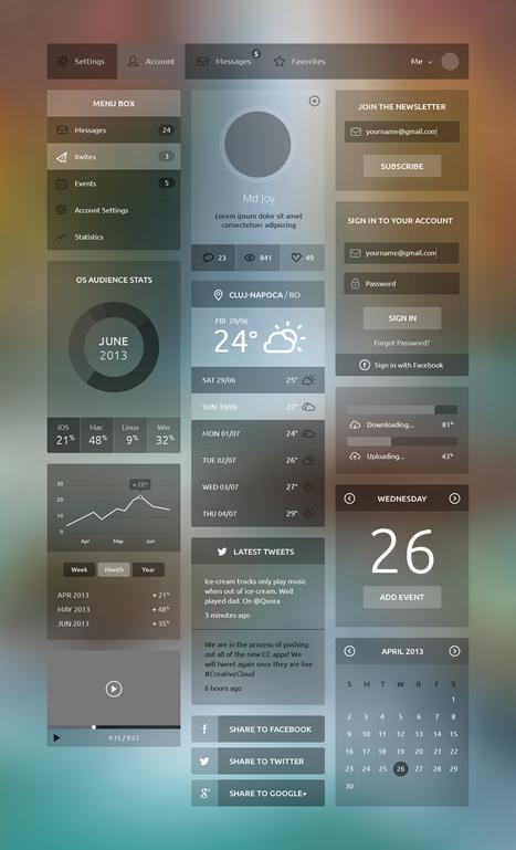 Free UI Kit 38 | Web Design Freebies | Free Design Tools | Scoop.it