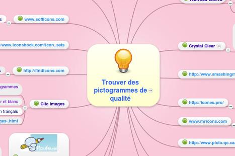 Trouver des pictogrammes de qualité | Ressources informatique et classe | Scoop.it