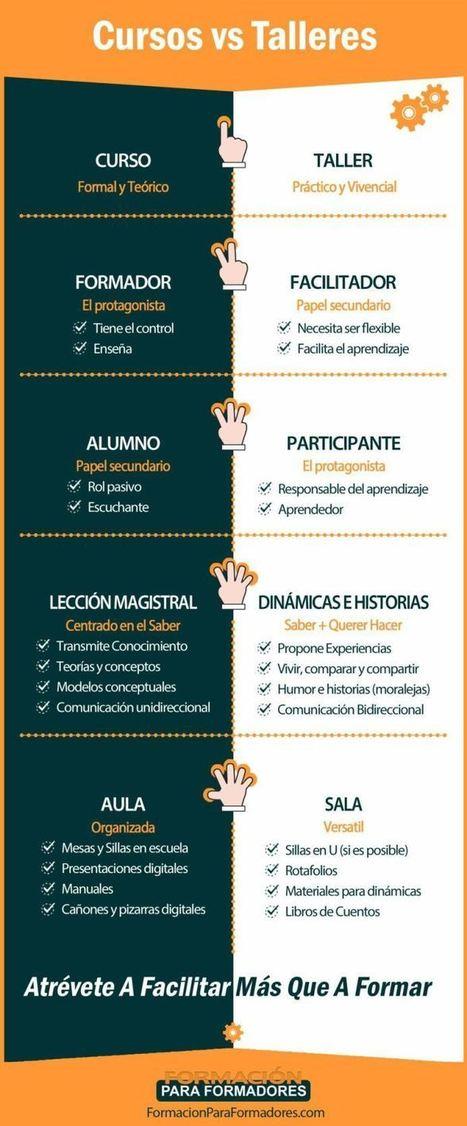 Cursos vs Talleres | Infografía | Educacion, ecologia y TIC | Scoop.it
