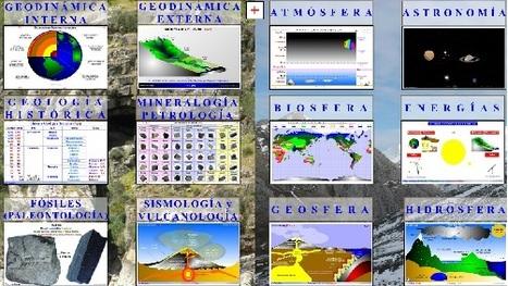 Animaciones Geología   Biología y Geología   Scoop.it