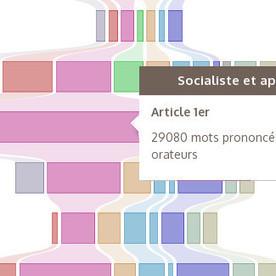 La Fabrique de la Loi | Education aux médias et à l'information | Scoop.it