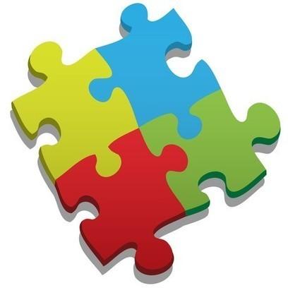 Adapting the Most Important Sales Process Strategies | Digital Marketing | Scoop.it