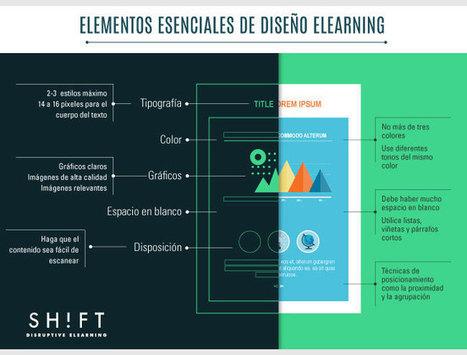 Elementos de diseño para la creación de un curso eLearning eficaz | Achegando TICs | Scoop.it