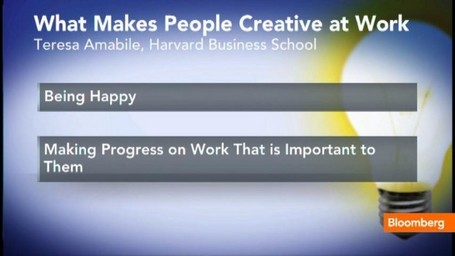 What Inspires Creativity in the Workplace? | Organisation Development | Scoop.it