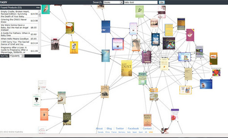 Using Your Also-Boughts to Find Natural Marketing Connections for Your Books | Indie Writing | Scoop.it