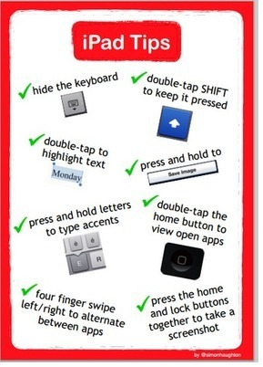 """5 Awesome iPad Posters for Teachers 