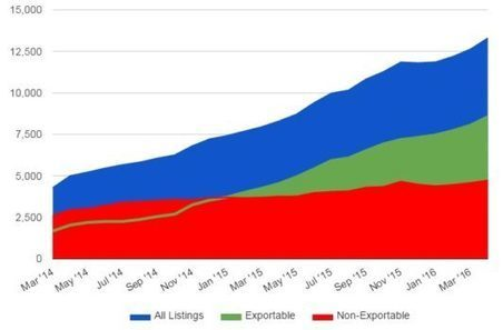 Kitely Market adds revenue splitting – | Virtual Worlds, Virtual Reality & Role Play | Scoop.it