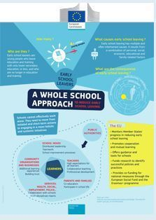 European Toolkit for Schools | Learning about Technology and Education | Scoop.it