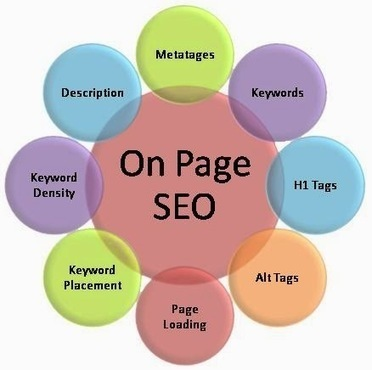 On Page SEO Techniques By RED LOGICS TECHNOLOGIES ~ Professional SEO Services Company | Red Logics | Scoop.it