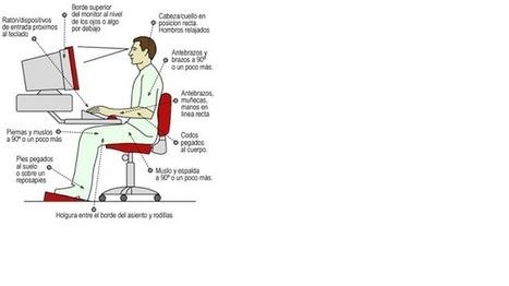 prevencion laboral: ERGONOMÍA EN LA OFICINA | Seguridad Laboral  y Medioambiente Sustentables | Scoop.it