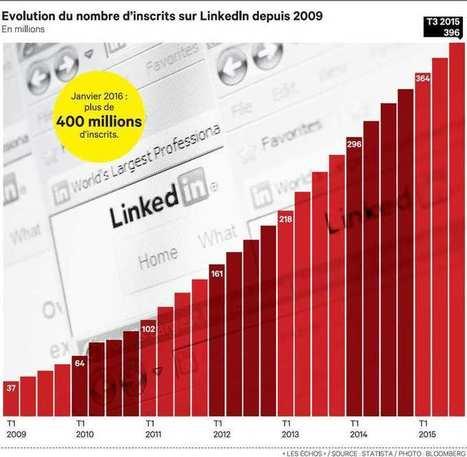 LinkedIn, la pieuvre du monde du travail   Moreno Consulting   Scoop.it