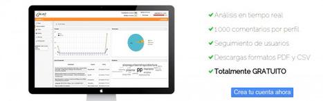 Goliat, nueva herramienta para monitorizar palabras en las redes sociales | El Content Curator Semanal | Scoop.it