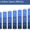 The Future of Social Media: Trends, Signals, Analysis, News