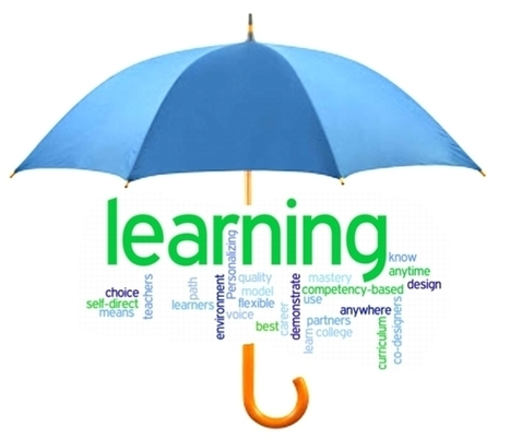 The Personalized Learning Umbrella | Personalize Learning (#plearnchat) | Scoop.it