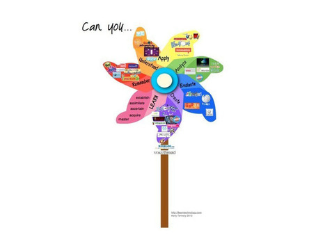 14 Bloom's Taxonomy Posters For Teachers | 287mwm | Scoop.it