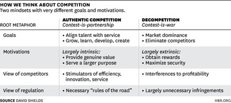 A More Productive Way to Think About Opponents | Developing and enabling leadership | Scoop.it