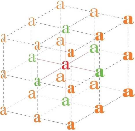 Top 5 typography trends of 2016 | eLearning | Scoop.it