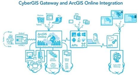 What is CyberGIS? | Esri Insider | GIS | Scoop.it
