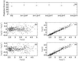 A Neural Network Model to Translate Brain Developmental Events across Mammalian Species   Social Foraging   Scoop.it