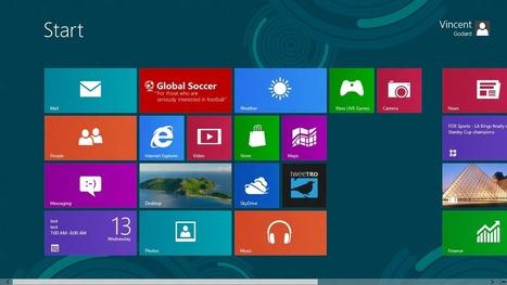 Analyse de Windows 8 Metro | Ergonomie Web | Ergonomie des sites web | Le Blog des Méthodes et Technologies IT | CMS, portail web | Scoop.it