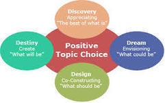 Christian Coaches Network Intl - Appreciative Inquiry in Coaching | Art of Hosting | Scoop.it