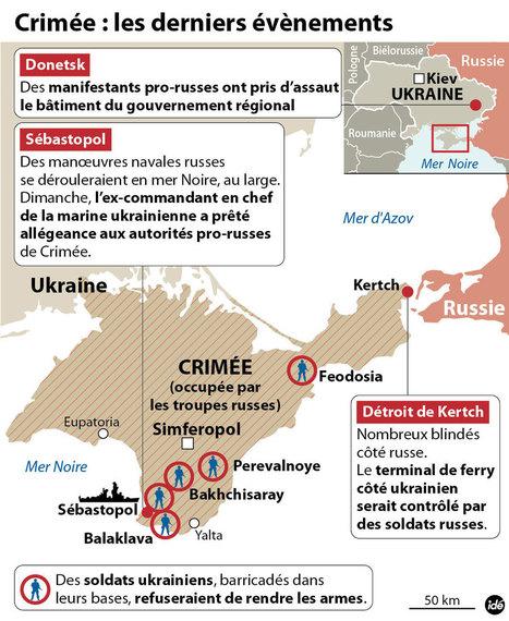 Ukraine: Jusqu'où Poutine peut-il aller? | Armée et Défense | Scoop.it