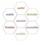How Usable Is Your Online Course Content? | TEFL & Ed Tech | Scoop.it