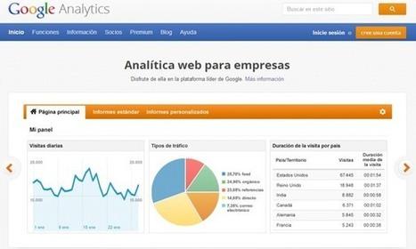 Qué es y cómo funciona Google Analytics | Mundo Social Media | Scoop.it