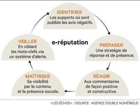 Les réseaux sociaux décuplent le risque de réputation | Social Media Curation par Mon-Habitat-Web.com | Scoop.it