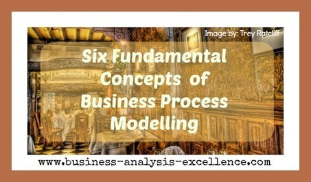 Business Process Model 101 | How to draw a Process Map? | Business Analysis | Scoop.it
