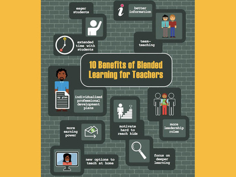 10 Benefits Of Blended Learning For Teachers [Infographic] - TeachThought | Age of Globalization II | Scoop.it