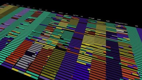 De profesión, científico de datos | El rincón de mferna | Scoop.it