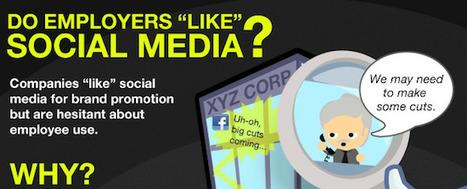 [Infographie] Les médias sociaux font-ils l'unanimité auprès des employeurs? | Recrutement, Emploi 2.0 | Scoop.it