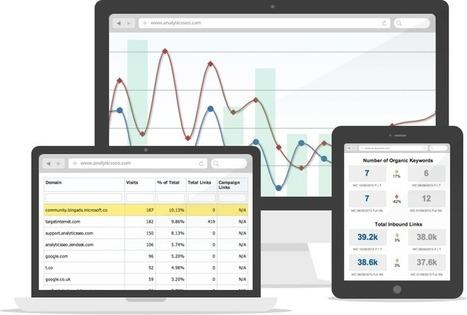 Reco du jour : AnalyticsSEO.com - solutions d'analyse et d'optimisation du référencement | 1Site2Day | Scoop.it