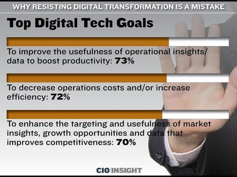 Why Resisting Digital Transformation Is a Mistake - CIO Insight | Digital transformation | Scoop.it