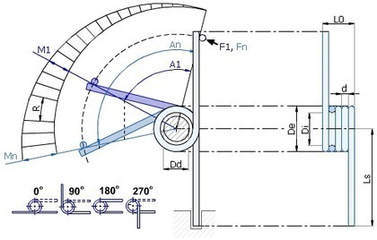 (FR) - Ressorts de torsion, paramètres et caractéristiques, description technique. Explication des paramètres. | vanel.com | Glossarissimo! | Scoop.it